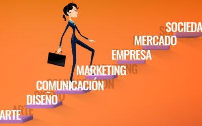 Las 7 etapas del arte en los procesos de comunicación (y II)